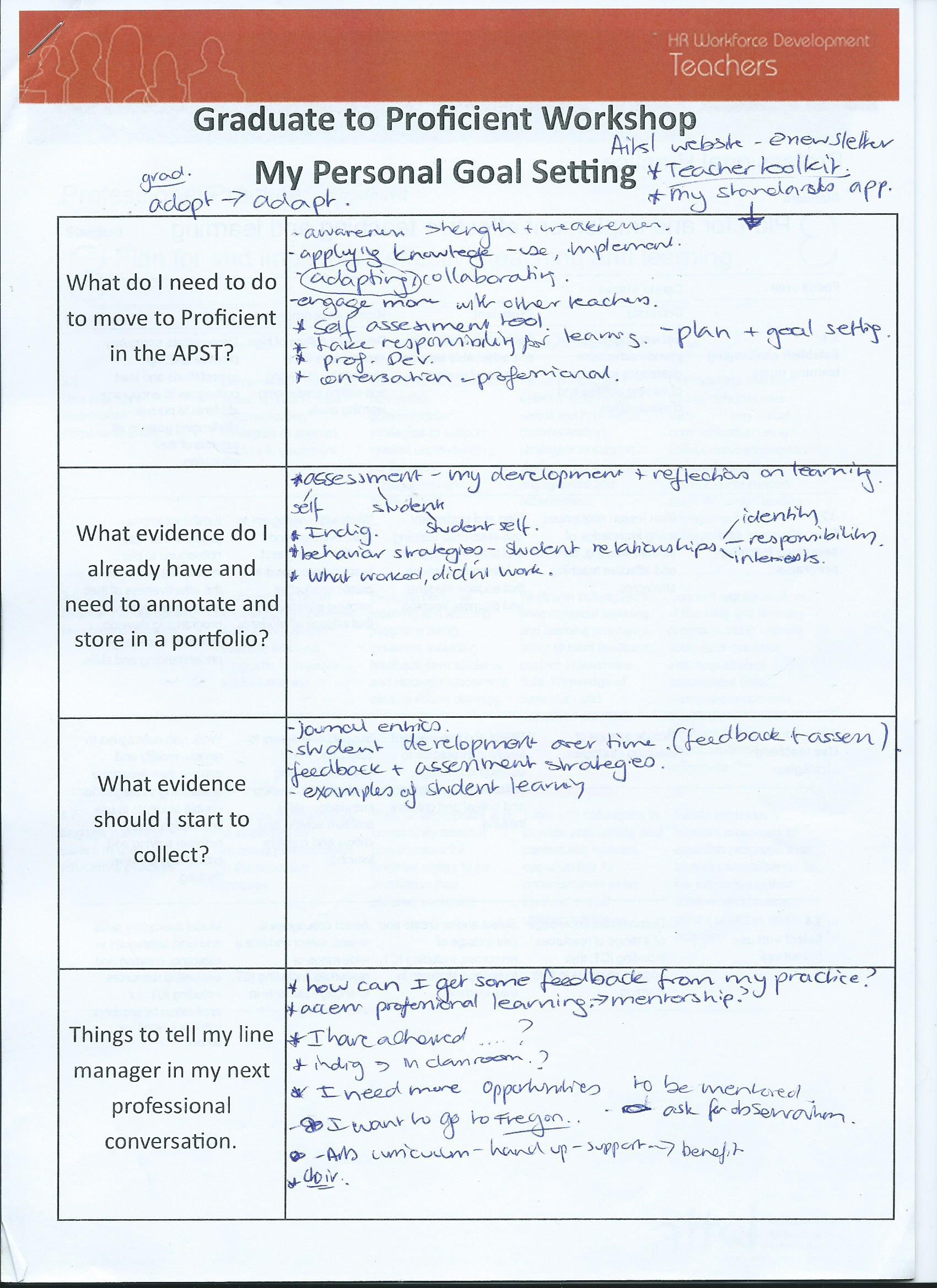 personal goals as a teacher 2014-8-27 smart goals are specific  smart goal setting with your students by maurice  two days before tests and quizzes so that i can ask the teacher.